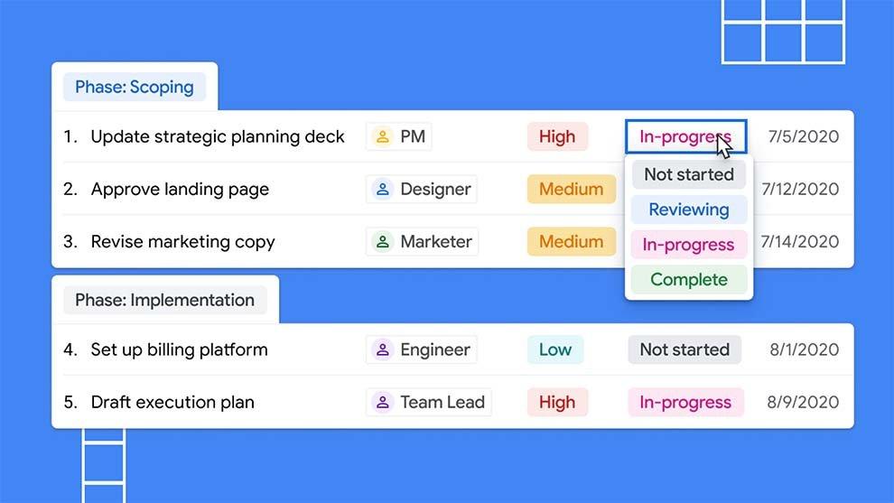 Google Tables in arrivo, pensato per organizzare il lavoro in Smart Working